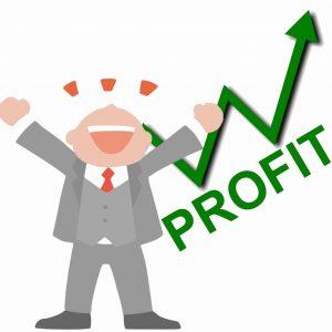 profit chart